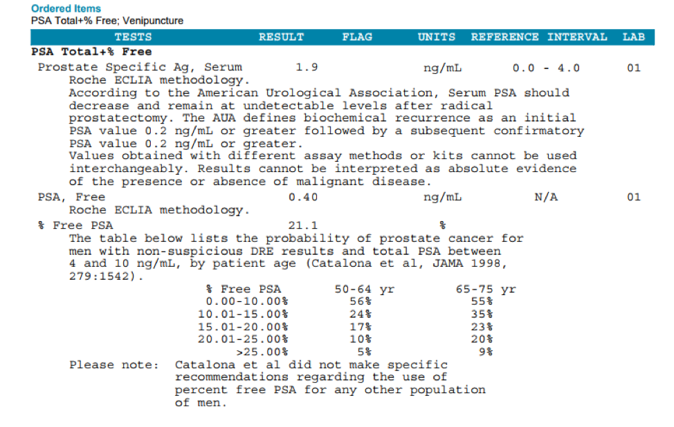 Prostate-Specific Antigen (PSA) Free and Total Ratio - LabCorp