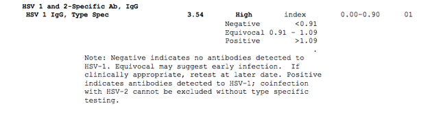 STD Testing Example Test Results | Health Testing Centers